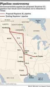Oil Pipeline Graphic